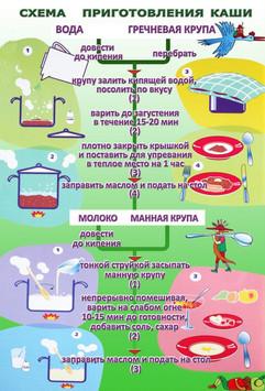 11.схема приготовления каши.jpg