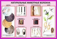 натуральные ЖИВОТНЫЕ волокна.jpg