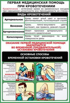 помощь при кровотечениях.jpg