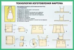 ТЕХНОЛГИЯ ФАРТУКА.jpg