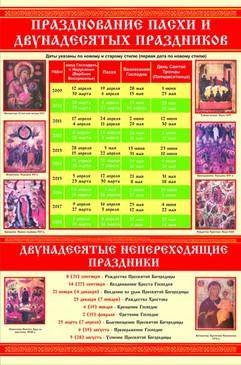 празднование пасхи и двунадесятых праздн