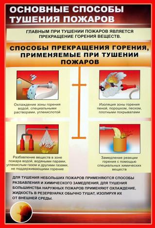 основные способы тушения пожаров.jpg