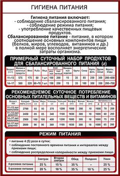 гигиена ПИТАНИЯ!.jpg