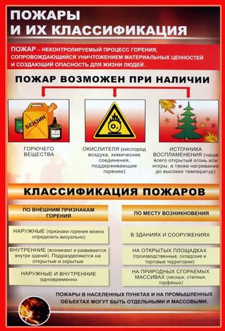 пожары и их классификация.jpg