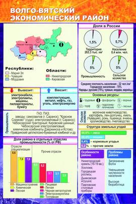 волго-вятский  экономический район.jpg