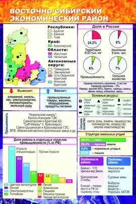 восточно-сибирский экономический район.j