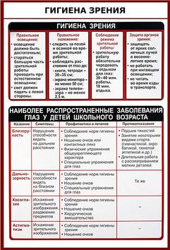 ГИГИЕНА ЗРЕНИЯ!.jpg