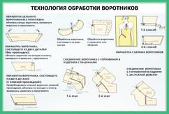 ОБРАБОТКА ВОРОТНИКОВ.jpg