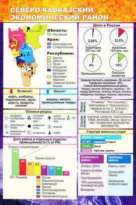 северо-кавказский экономический.jpg
