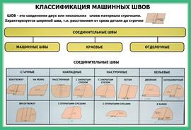 классификация машинных швов.jpg