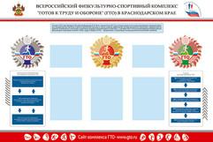 13. ГТО Краснодарский край(150х100)!.jpg