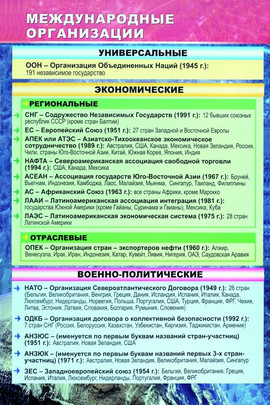 международные организации.jpg