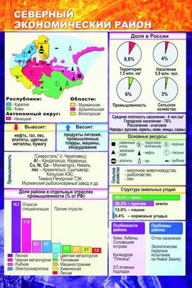 северный экономический район.jpg