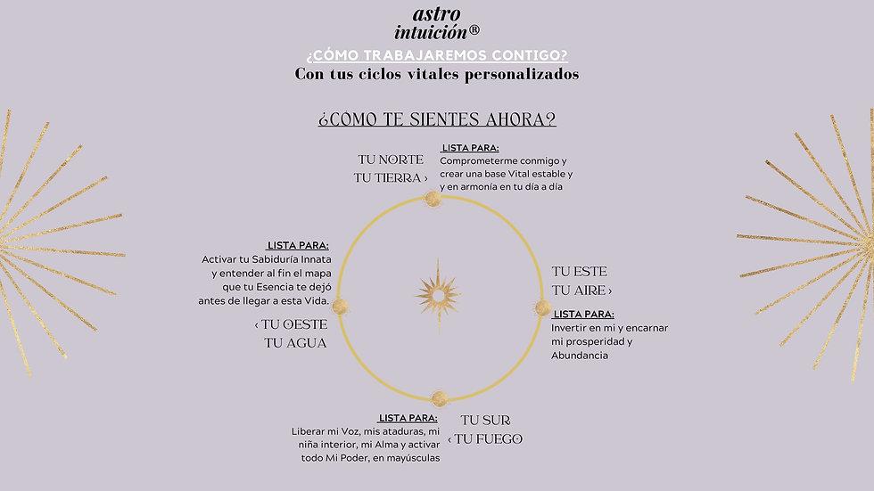 escuela de astrología