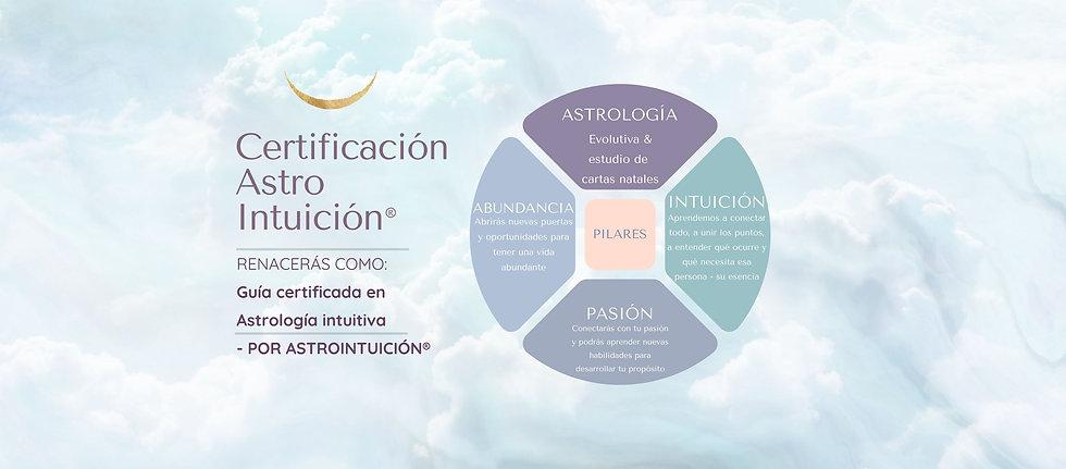 AstroIntuición®