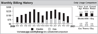 energy graph.png