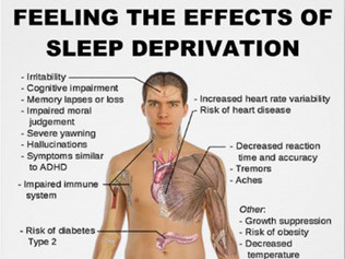 SLEEP - Are You Getting Enough?