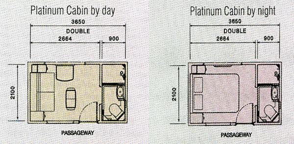 Indian Pacific Platinum cabin specs