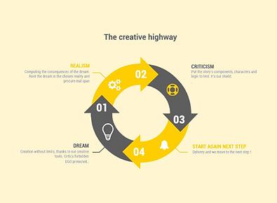 creative_highway.png