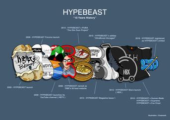 HYPEBEAST 10 Years History