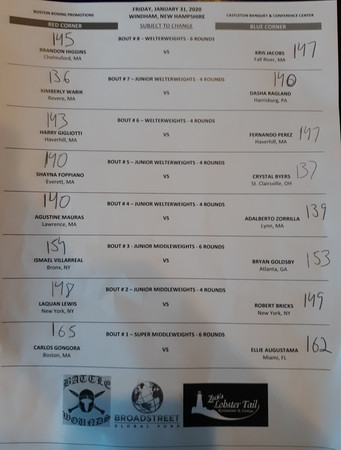 Weights for Tonight's Pro Boxing Card in New Hampshire