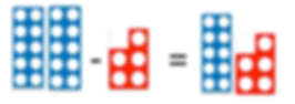 numicon.png