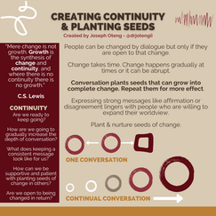 (6) Creating Continuity & Planting Seeds