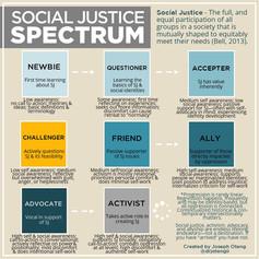 SJ Spectrum.jpg