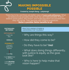 (2) Making Impossible Possible.png
