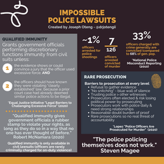 (7) Impossible Police Lawsuits.png