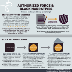 (4) Authorized Force & Black Narratives.