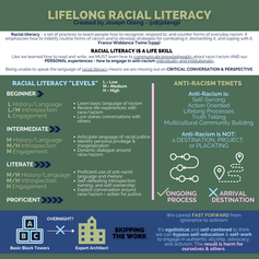 Lifelong Racial Literacy.png