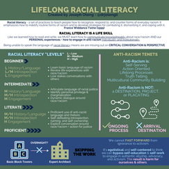 Lifelong Racial Literacy.png