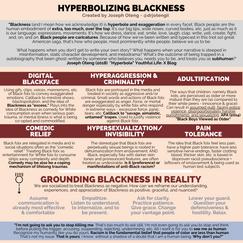 Hyperbolizing Blackness.png