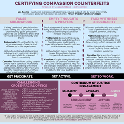 Certifying Compassion Counterfeits.png
