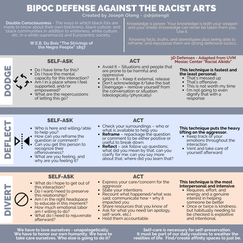 BIPOC Defense Against the Dark Arts.png
