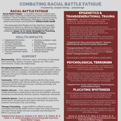 Combating Racial Battle Fatigue.png
