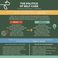 (8) The Politics of Self-Care.png