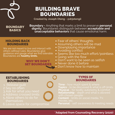 (3) Building Brave Boundaries.png