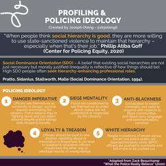 (5) Profiling & Policing Ideology.png