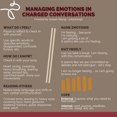 (7) Managing Emotions in Charged Convers