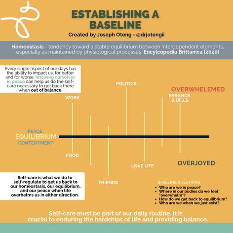 (6) Establishing a Baseline.png