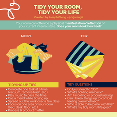 (5) Tidy Your Room.png
