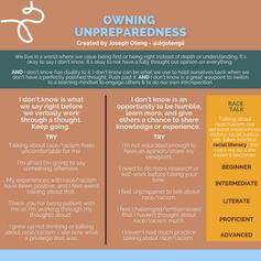 (4) Owning Unpreparedness.png