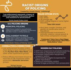 (3) Racist Origins of Policing.png