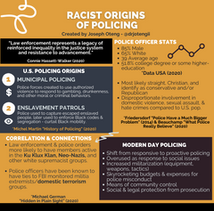 (3) Racist Origins of Policing.png