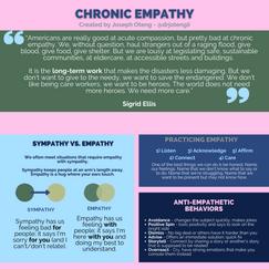 Chronic Empathy.png
