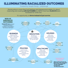 Illuminating Racialized Outcomes.png
