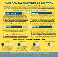 Overcoming Whiteness & Action.png