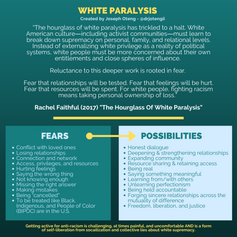 White Paralysis.png